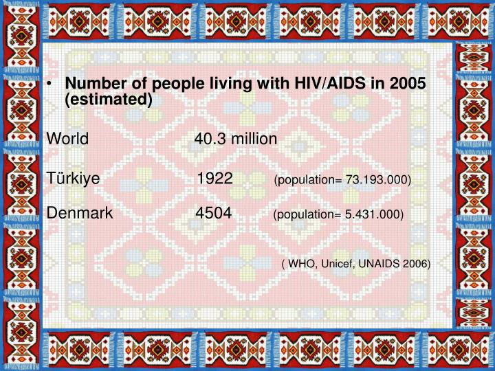 Number of people living with HIV/AIDS in 2005 (estimated)
