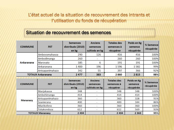 Ltat actuel de la situation de recouvrement des intrants et lutilisation du fonds de