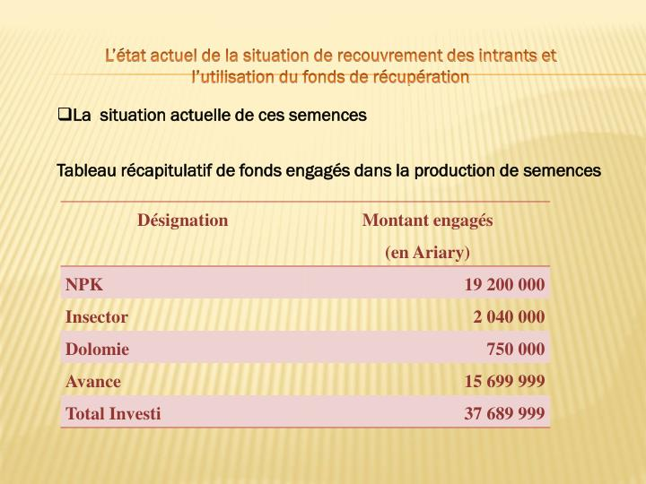 Ltat actuel de la situation de recouvrement des intrants et lutilisation du fonds de rcupration