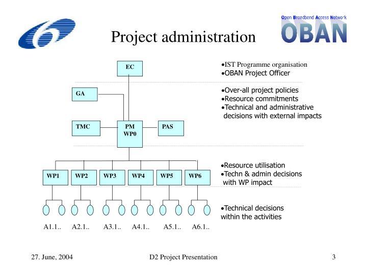 IST Programme organisation
