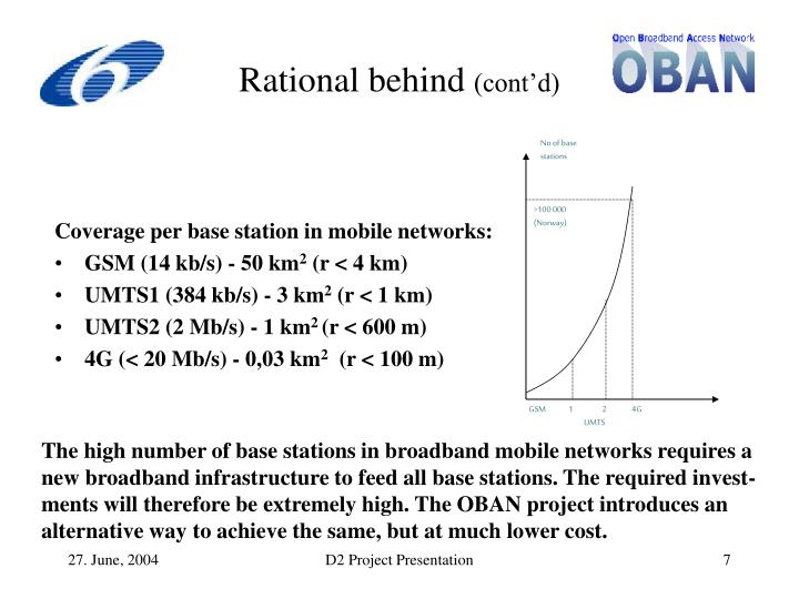 No of base stations
