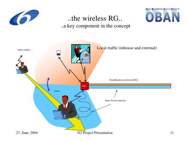 ..the wireless RG..