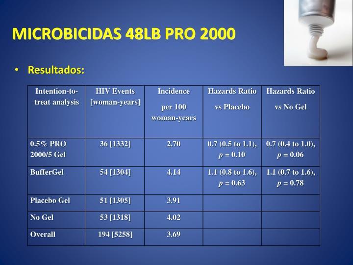MICROBICIDAS 48LB