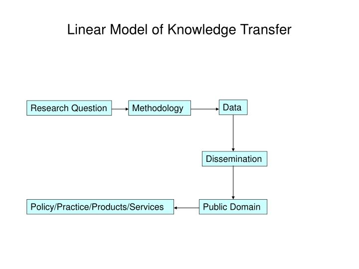 Linear model of knowledge transfer