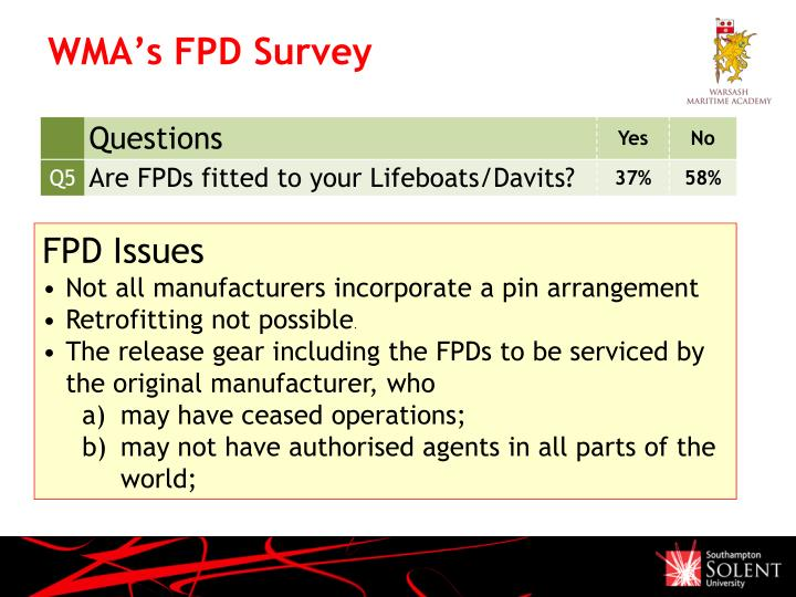 WMA's FPD Survey
