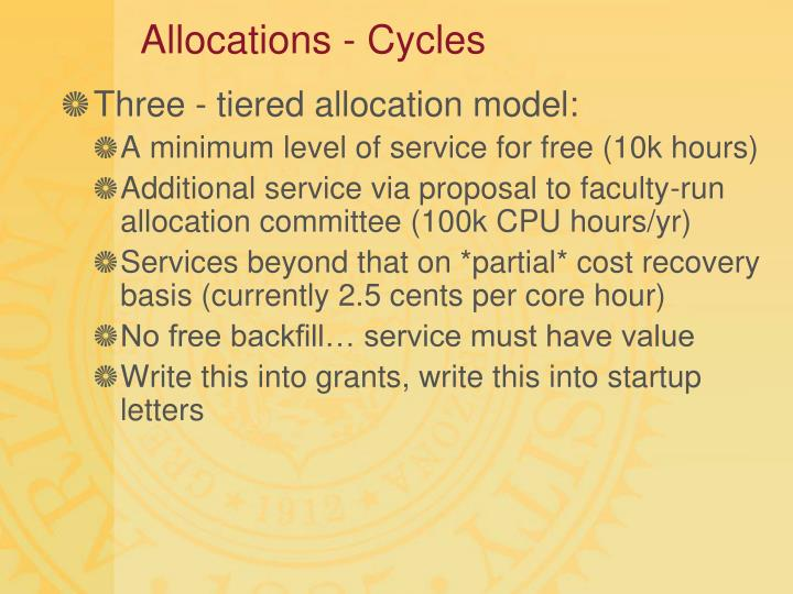 Allocations - Cycles