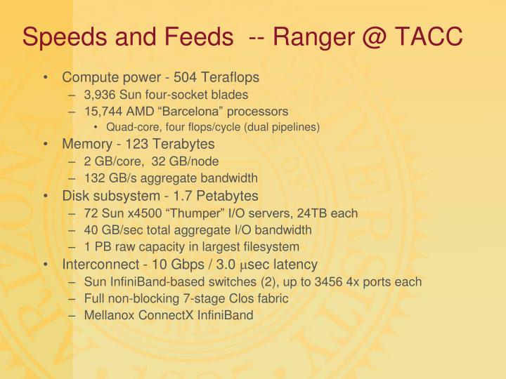 Speeds and Feeds  -- Ranger @ TACC