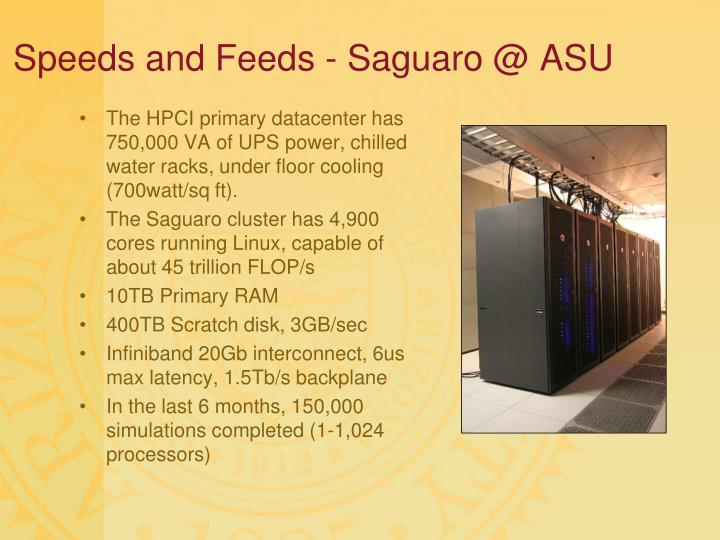 Speeds and Feeds - Saguaro @ ASU