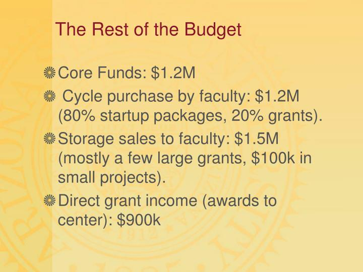 The Rest of the Budget
