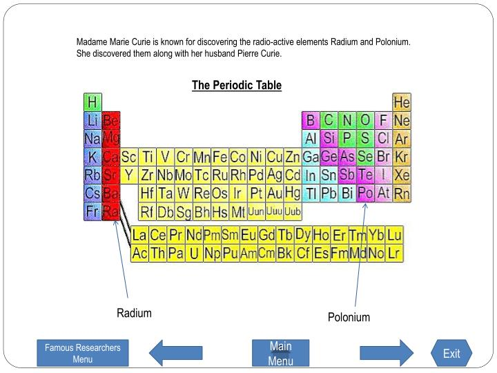 The Periodic Table