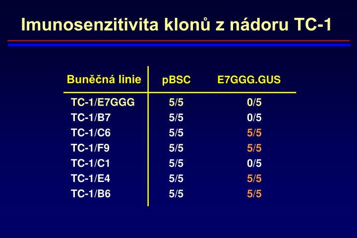 Imunosenzitivita klonů z nádoru TC-1