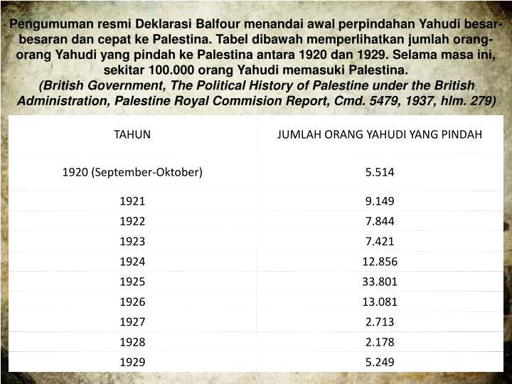 Pengumuman resmi Deklarasi Balfour menandai awal perpindahan Yahudi besar-besaran dan cepat ke Palestina. Tabel dibawah memperlihatkan jumlah orang-orang Yahudi yang pindah ke Palestina antara 1920 dan 1929. Selama masa ini, sekitar 100.000 orang Yahudi memasuki Palestina.