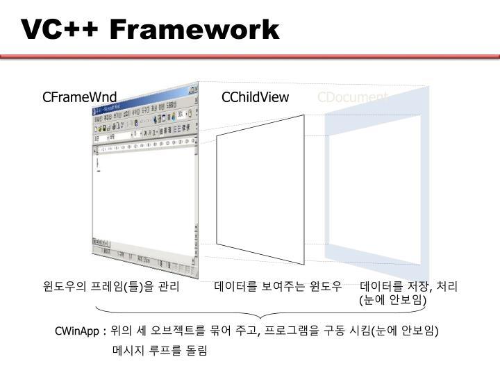 VC++ Framework