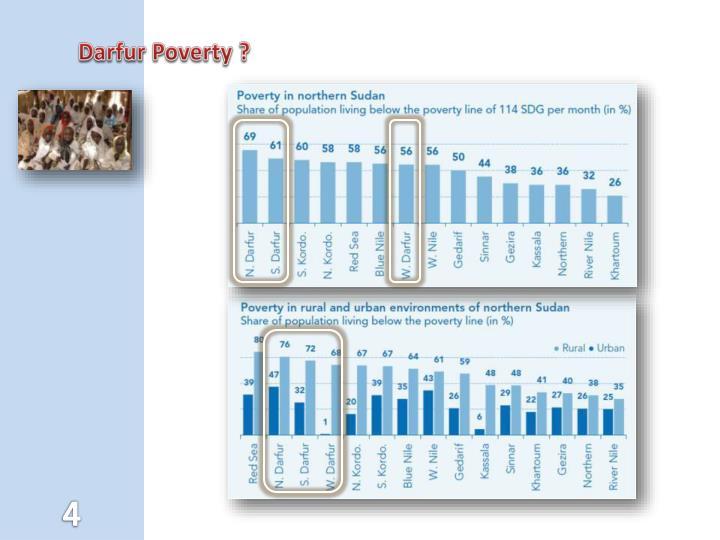 Darfur Poverty ?
