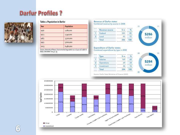 Darfur Profiles ?