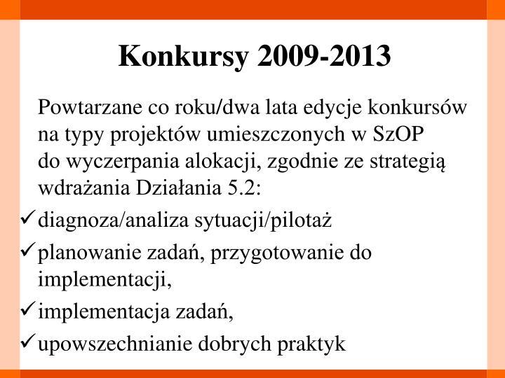 Konkursy 2009-2013