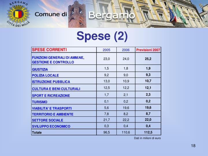 Spese (2)
