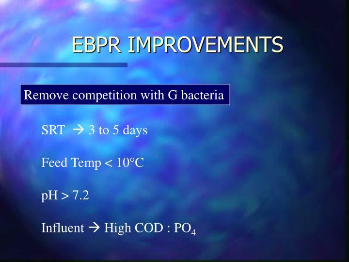 EBPR IMPROVEMENTS