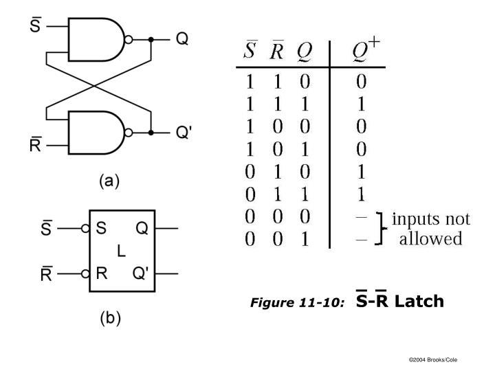 Figure 11-10: