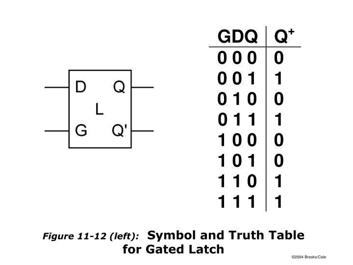 Figure 11-12 (left):