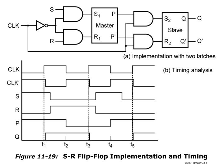 Figure 11-19: