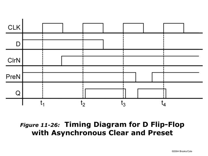 Figure 11-26: