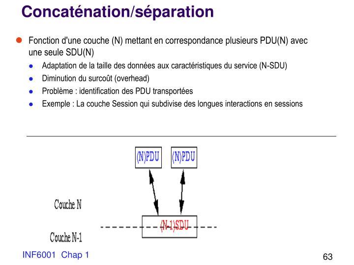 Concaténation/séparation