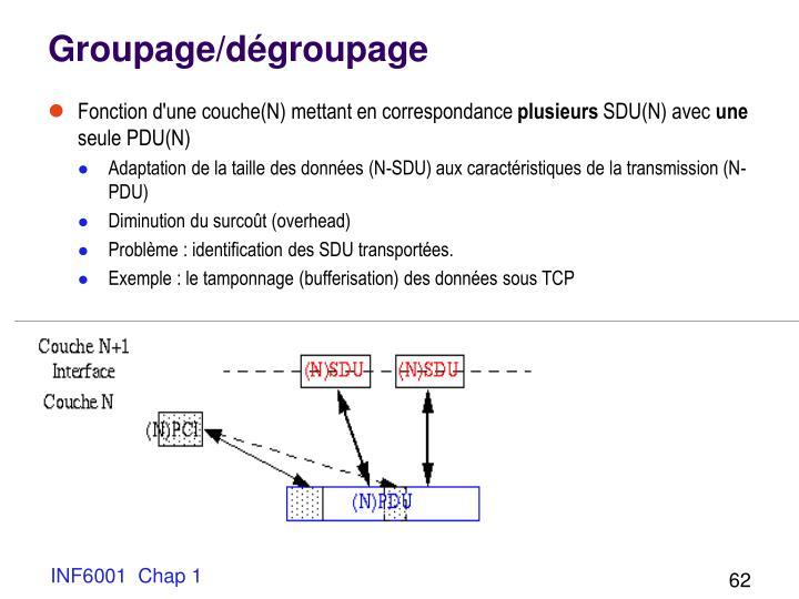 Groupage/dégroupage