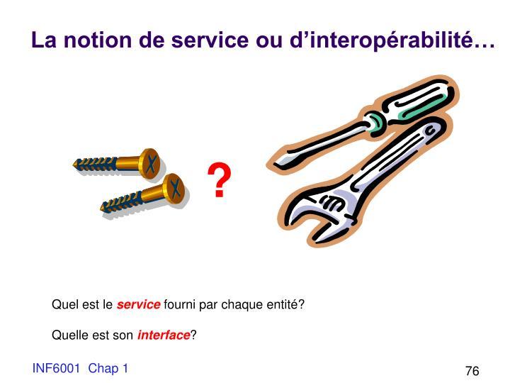 La notion de service ou d'interopérabilité…