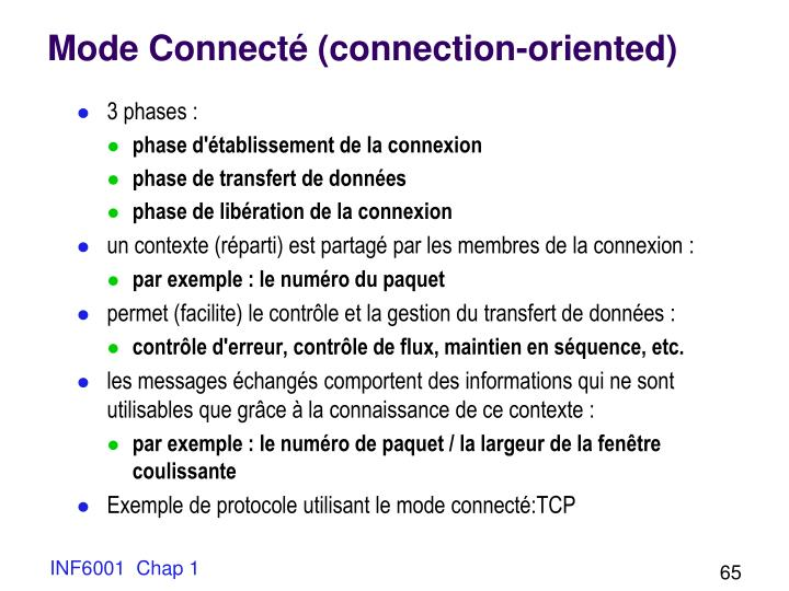 Mode Connecté (connection-oriented)