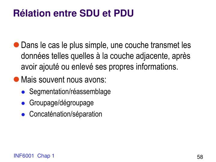 Rélation entre SDU et PDU