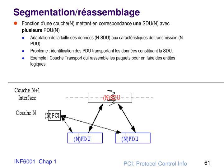 Segmentation/réassemblage