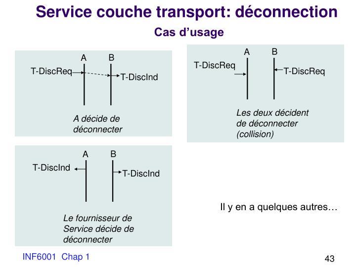 Service couche transport: déconnection