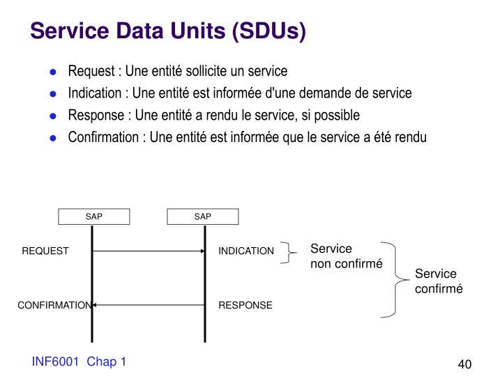 Service Data Units (SDUs)