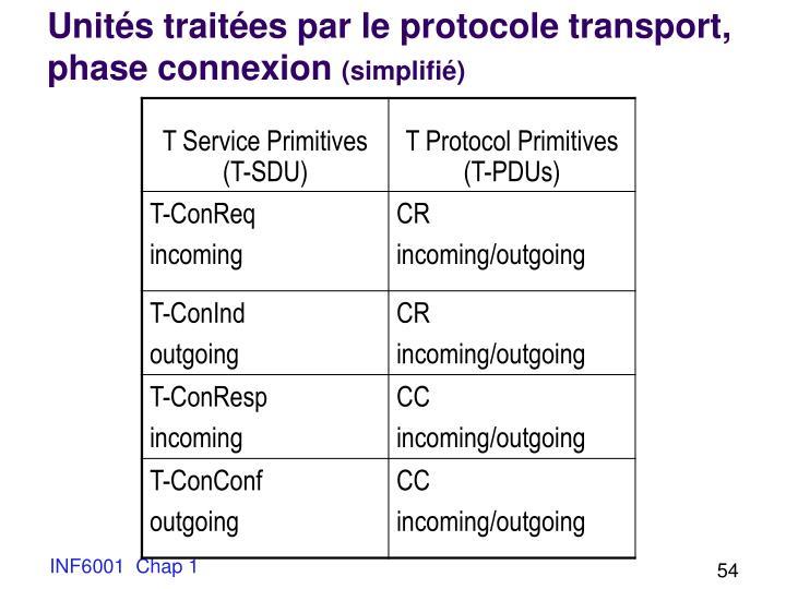 Unités traitées par le protocole transport, phase connexion