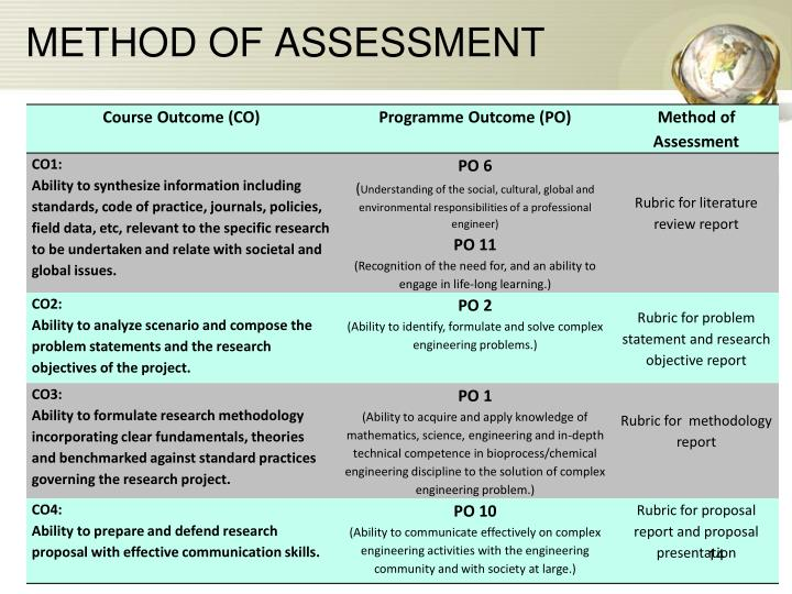 METHOD OF ASSESSMENT