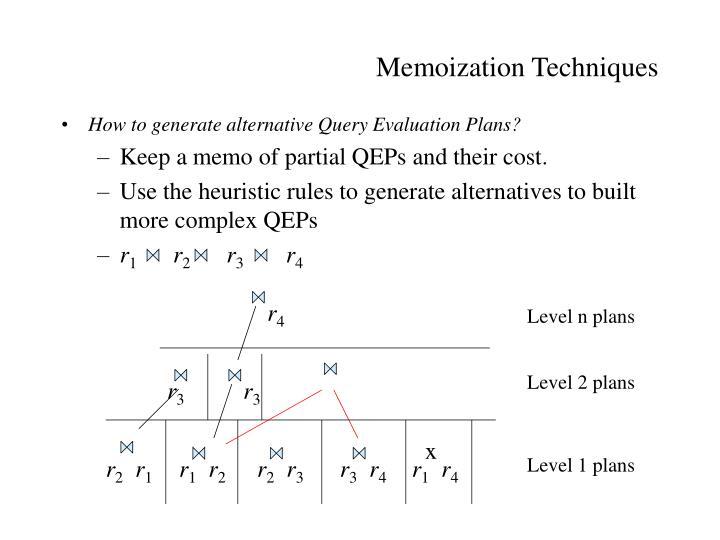 Memoization Techniques
