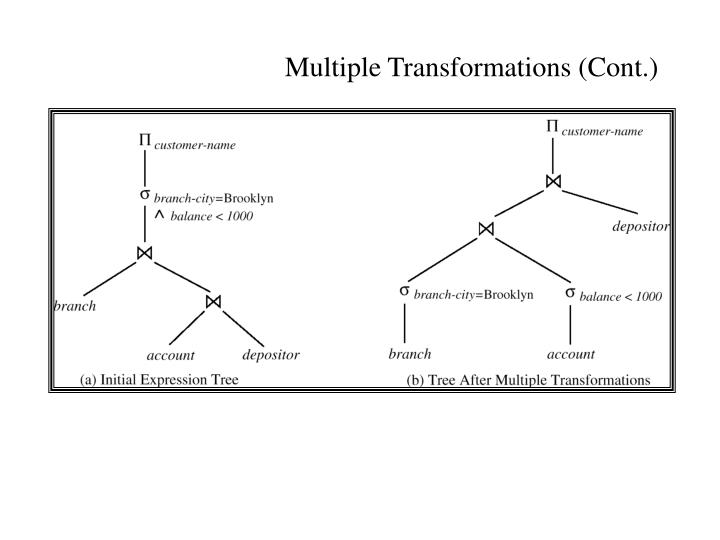 Multiple Transformations (Cont.)