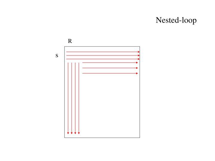 Nested-loop