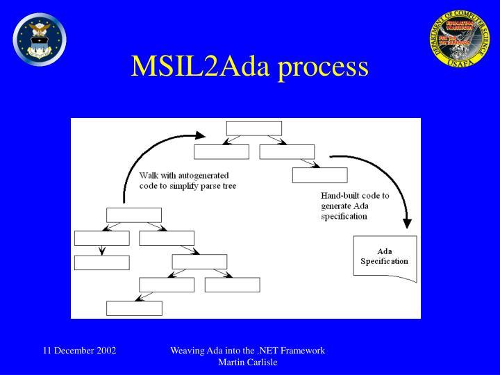 MSIL2Ada process