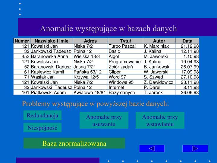 Anomalie występujące w bazach danych