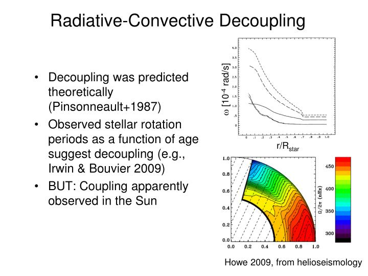 Howe 2009, from helioseismology
