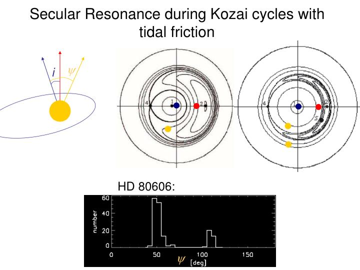 Secular Resonance during Kozai cycles with tidal friction