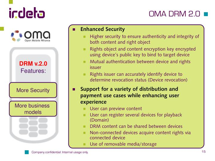 OMA DRM 2.0