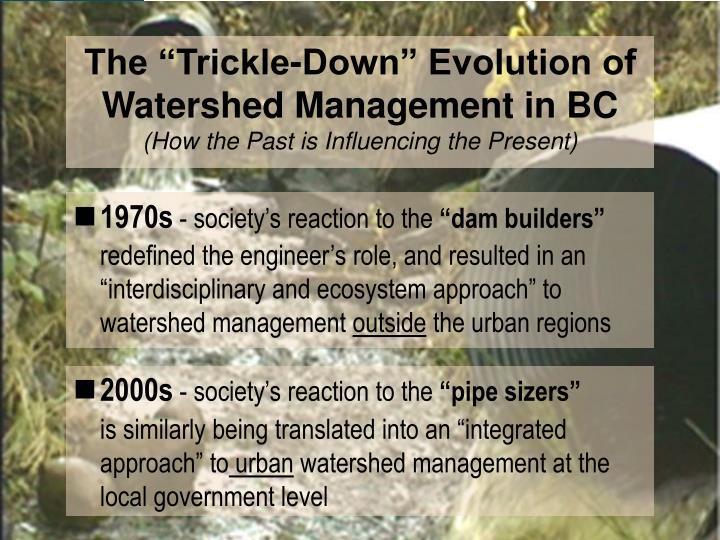 """The """"Trickle-Down"""" Evolution of"""