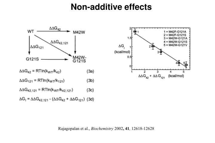 Non-additive effects