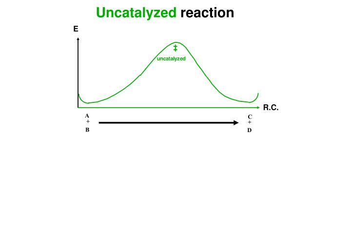 Uncatalyzed reaction