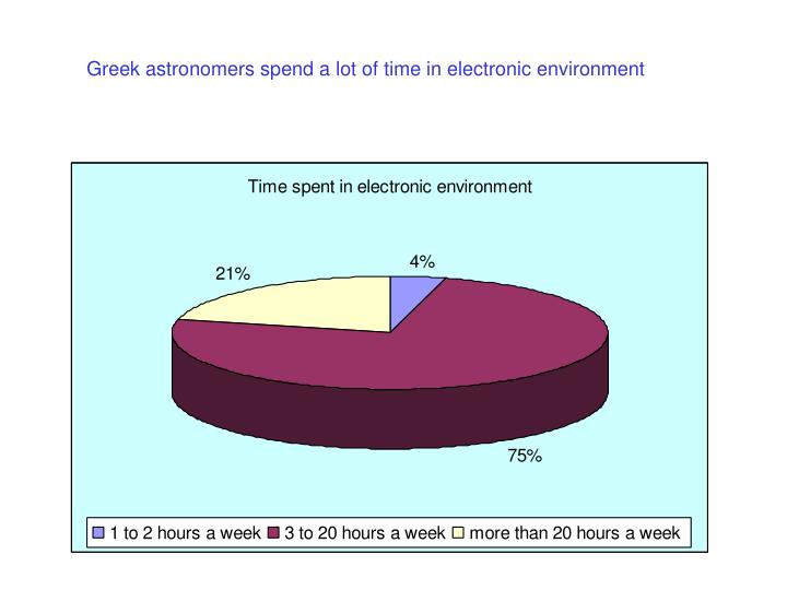 Greek astronomers spend a lot of time in electronic environment