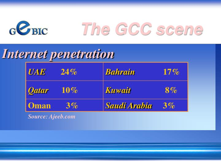 The GCC scene