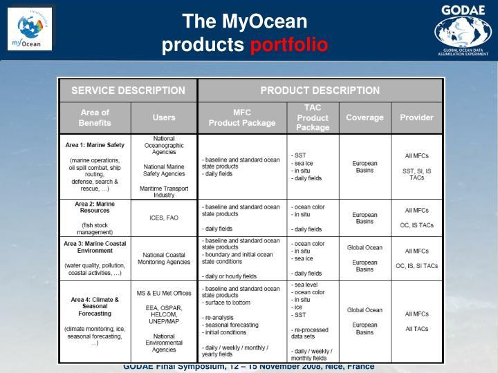 The MyOcean